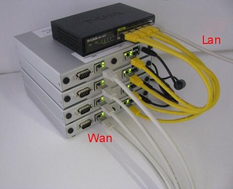 Fusion de 4 lignes internet