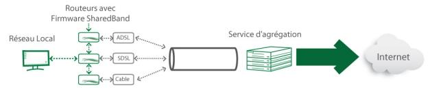 service_aggregation_principe_2